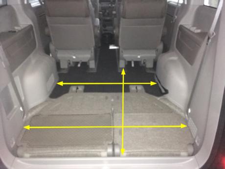 車の収納サイズの目安の横の幅と奥行きの幅を説明している写真