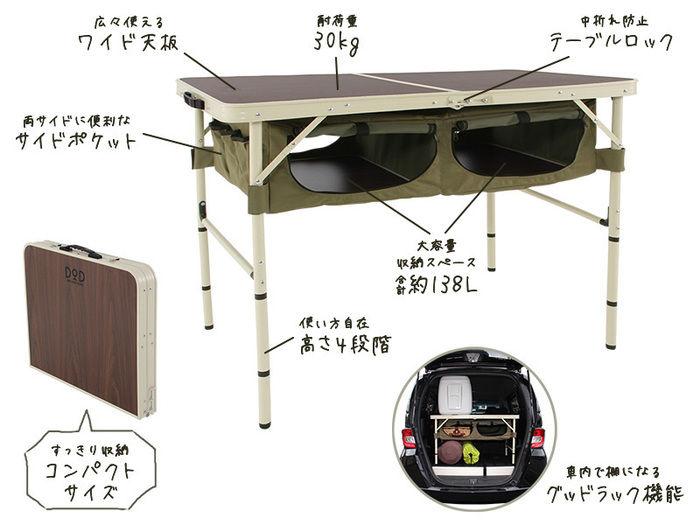 グッドラクテーブルの使い方の説明