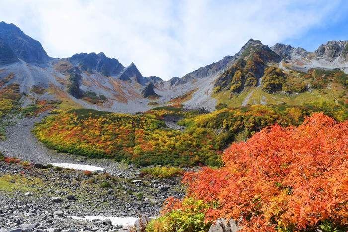 穂高連峰の山々と紅葉
