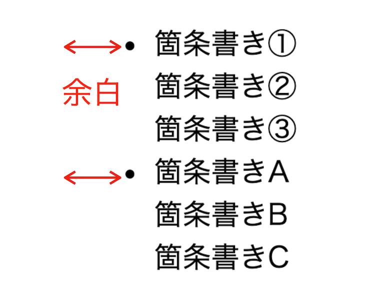 箇条書きの「●」の左側の余白