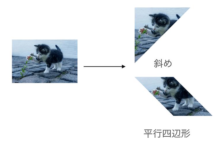 画像を斜めや平行四辺形にトリミング
