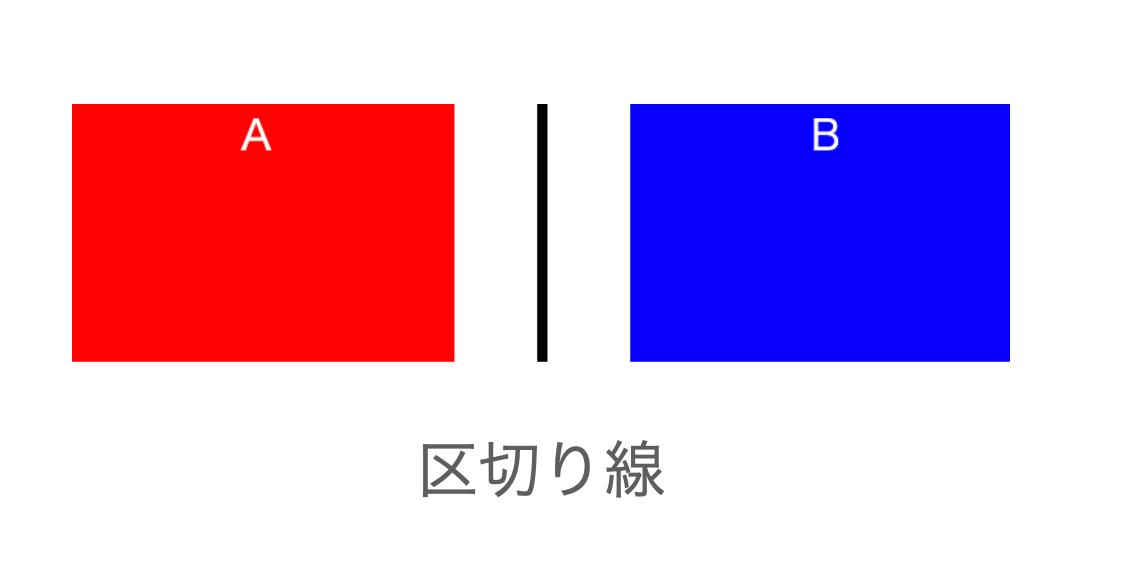 2つの要素の間の区切り線