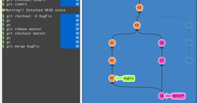 Learn Git Branching