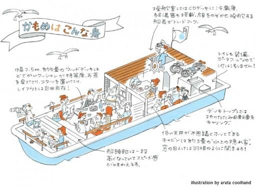 【大阪】川に浮かぶ小さなおうち 御舟かもめ 船長・中野弘巳さん