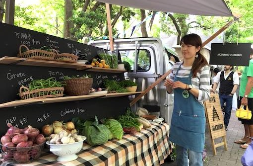 実は神戸は農業が盛んな街だった