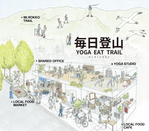 """""""神戸の自然と食""""で健康と美を考える仕事"""