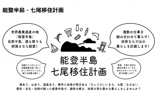 """""""ニュース""""な まちづくり会社。/七尾街づくりセンター株式会社"""