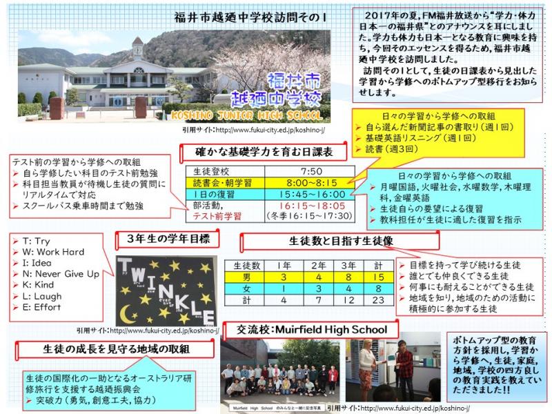 旅のように訪れて地域リサーチ 日本海トライアルステイ【中編】