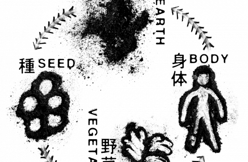 土と人 2019『循環』2019.12.1開催