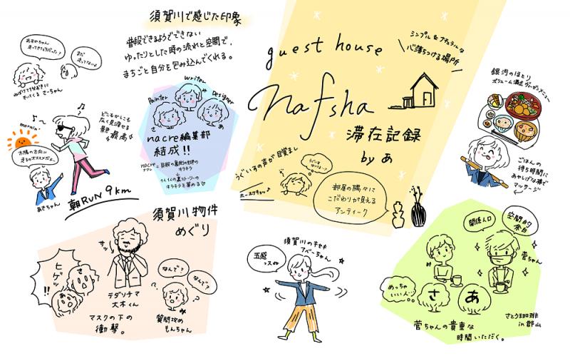 福島県須賀川市【ゲストハウスオーナーからの便り 3】滞在から生まれるクリエイション