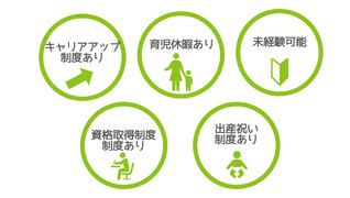 ケアリッツ小金井【サービスリーダー】