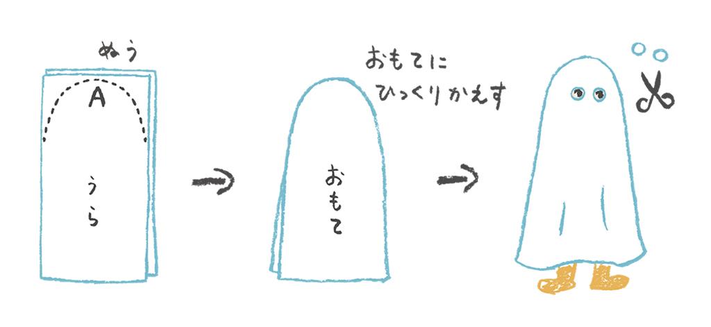 バスタオルおばけ作り方1