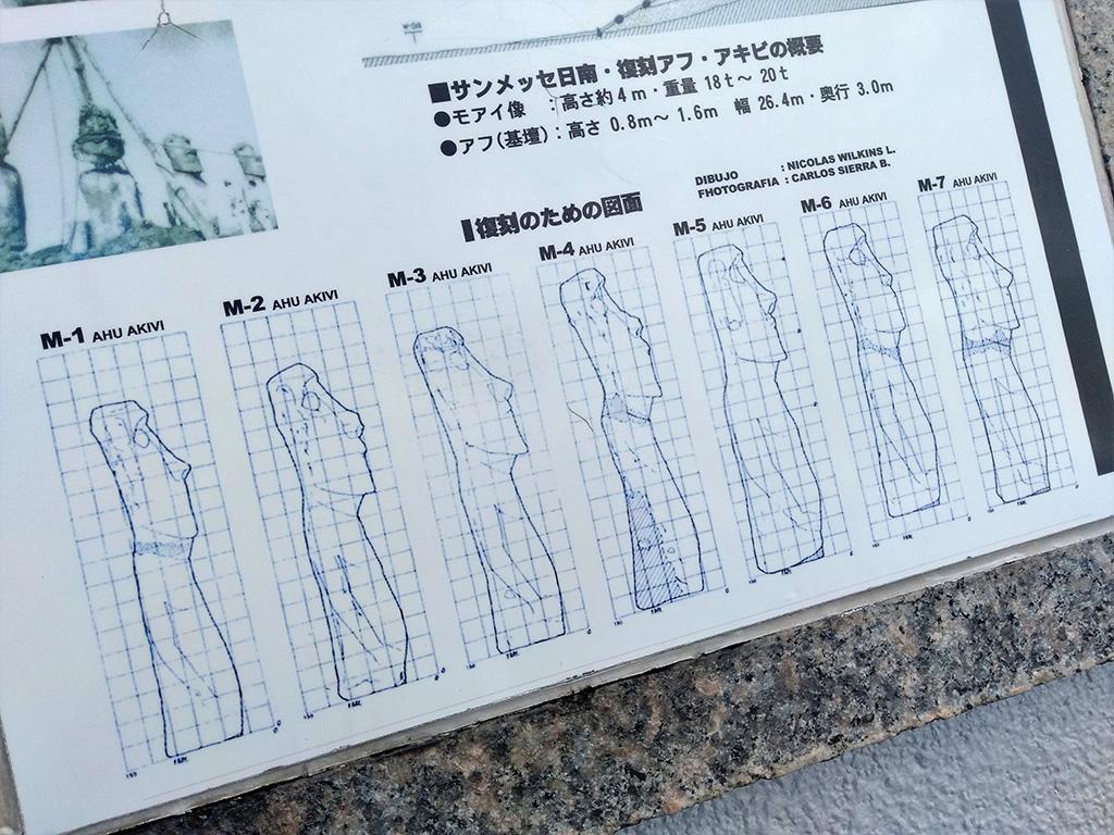 モアイ像の図面/サンメッセ日南(宮崎県/日南市)