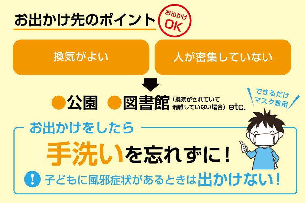 【図2】お出かけ先選びのポイントと注意点/小児科医インタビュー