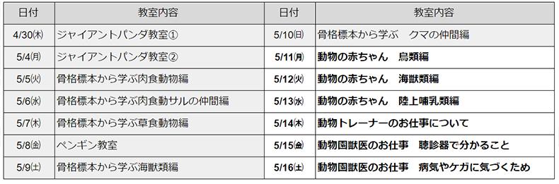 ミライSmile教室/アドベンチャーワールドの日程スケジュール(和歌山県/白浜町)