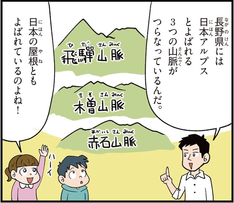 長野県の特徴マンガ冒頭「日本アルプスとよばれる3つの山脈が連なっているんだ。」「」