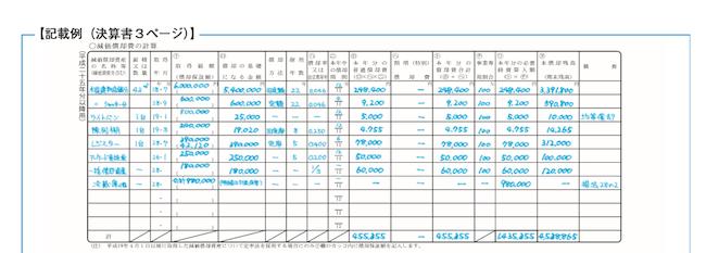 出典元:国税庁 「平成28年分 青色申告決算書(一般用)の書き方 P4」