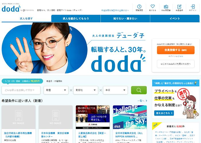 dodaの画像