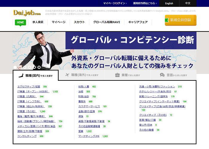 Daijob.comの画像