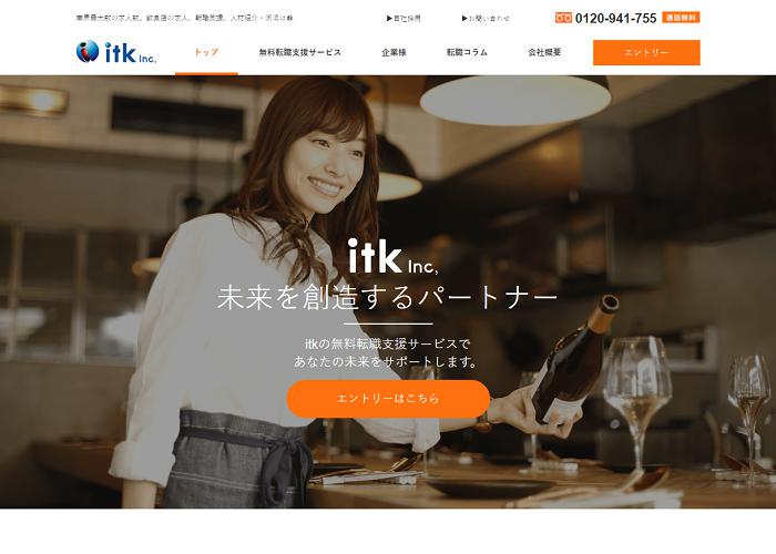 ITKの画像
