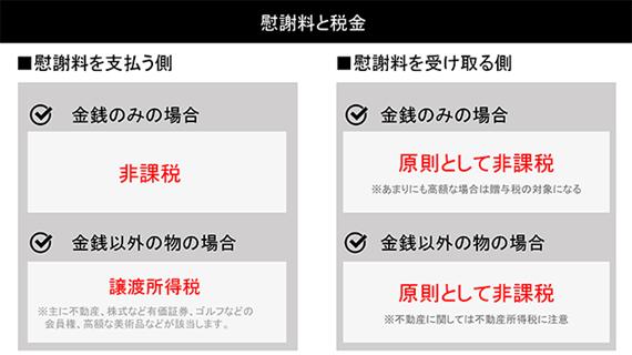 グラフィカル ユーザー インターフェイス, テキスト, アプリケーション自動的に生成された説明