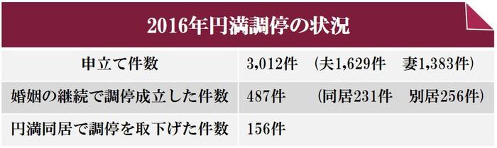 https://s3-ap-northeast-1.amazonaws.com/ricon-prod/system/body_image1s/285/original/%E5%86%86%E6%BA%80%E8%AA%BF%E5%81%9C.jpg?1535007372