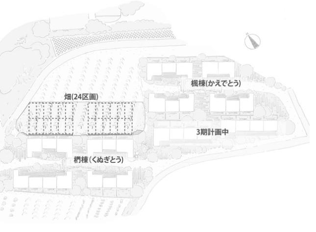 敷地内の配置図