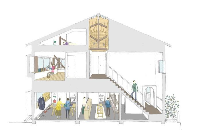 茨木町のリノベアパート      鞍月舎2階A号室 (金沢市茨木町の物件) - 金沢R不動産