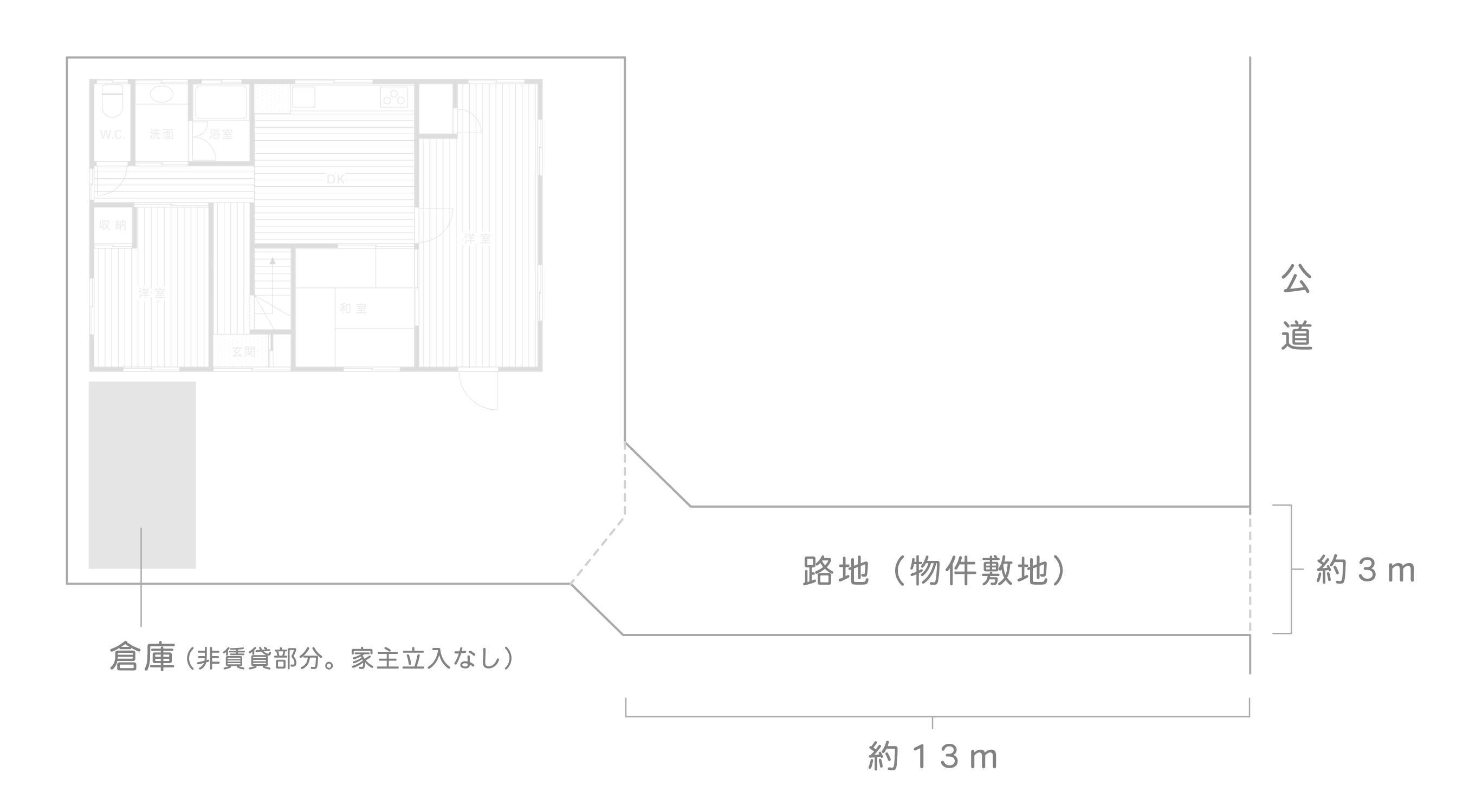 敷地の全体図。かなりの広さがあります(約200平米)