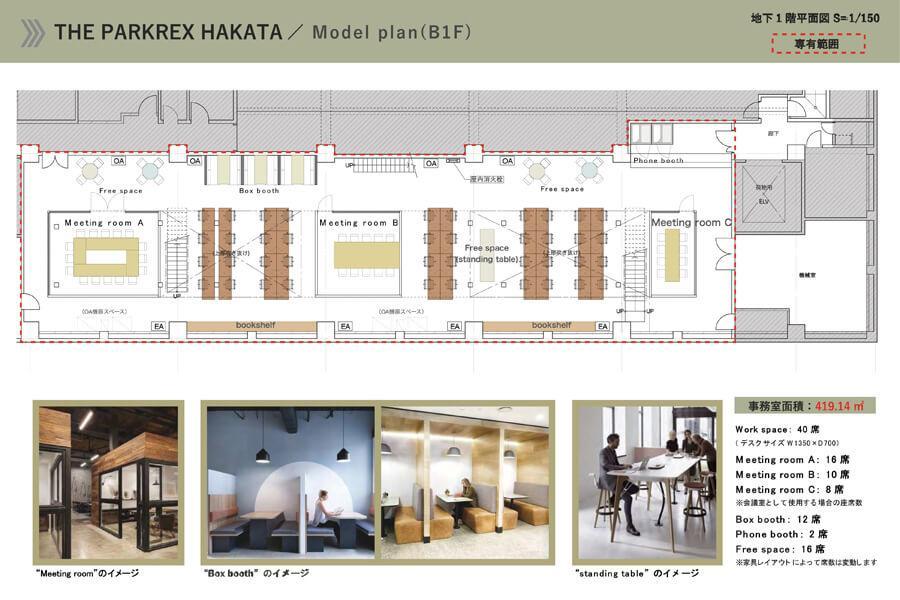 オフィス使用のレイアウト例(地下1階部分)。オフィスのメインはこの階になりそう