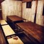 nayagoya.officeさんのお部屋写真 #5