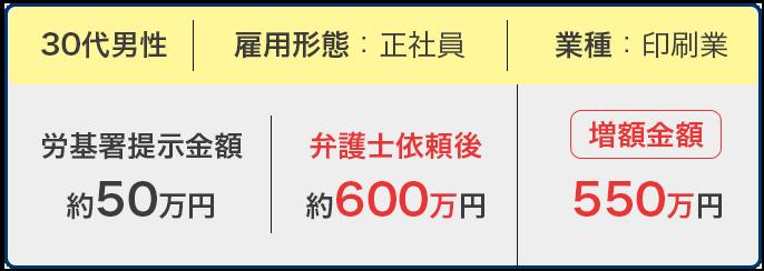 残業代_増額