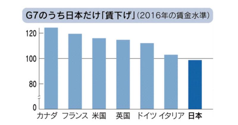 最低 埼玉 賃金 2021 県