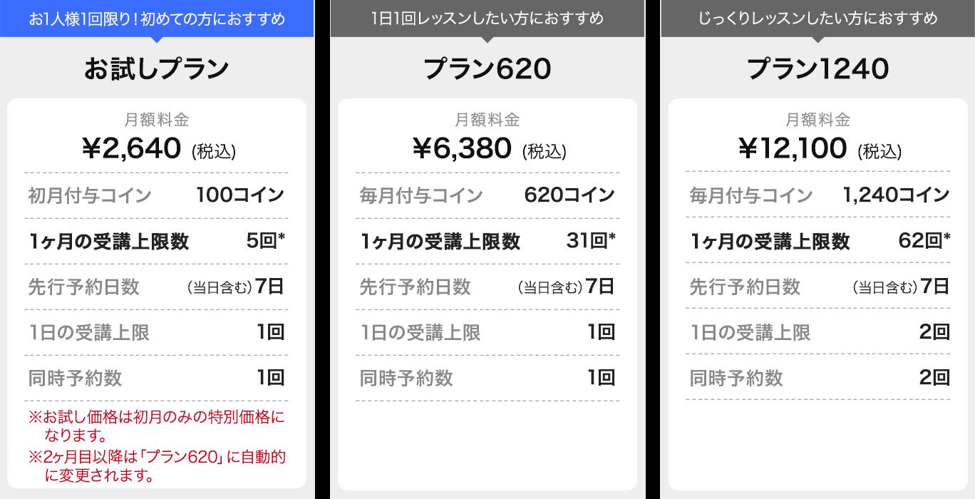 料金プラン お試しプラン 月額¥2,640(税込み) プラン620 月額¥6,380(税込み) プラン1240 月額¥12,100(税込み)