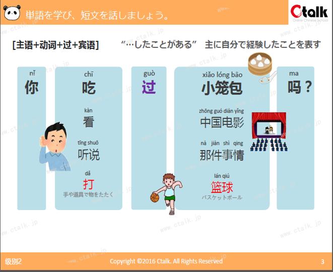 ③ 次に新出単語と文法式を勉強します。