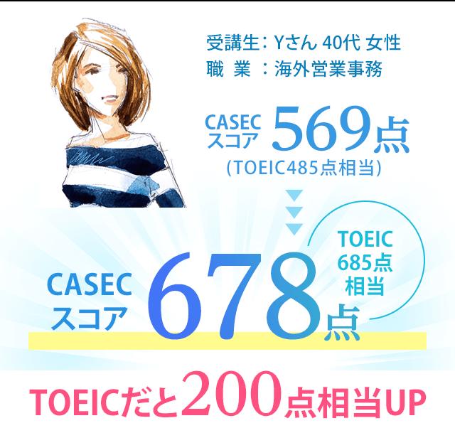 CASECスコア678点 TOEICだと200点相当UP