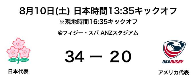 日本代表 vs アメリカ代表戦