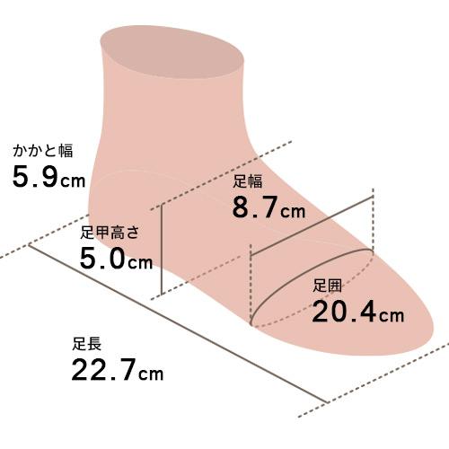 足の形イメージ