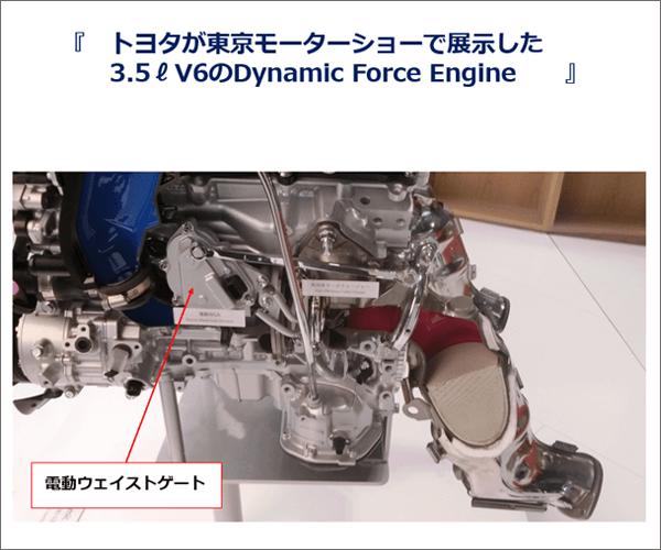 トヨタが東京モーターショーで展示した3.5ℓV6のDynamic Force Engineの写真