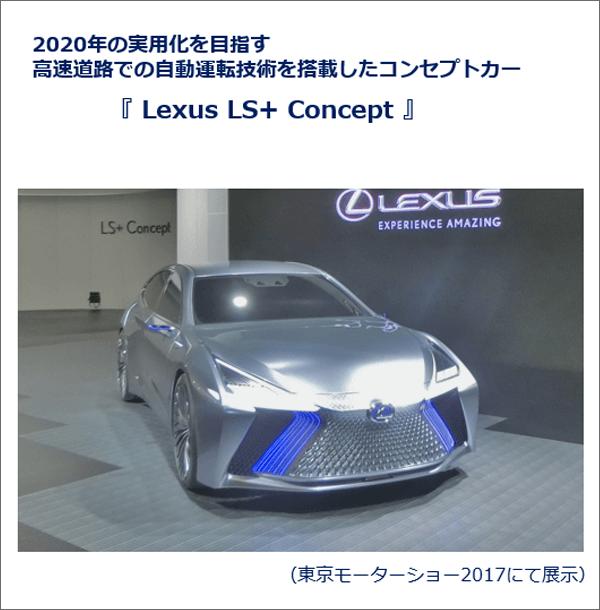 2020年の実用化を目指す高速道路での自動運転技術を搭載したコンセプトカー Lexus LS+ Concept(東京モーターショー2017にて展示)の写真。