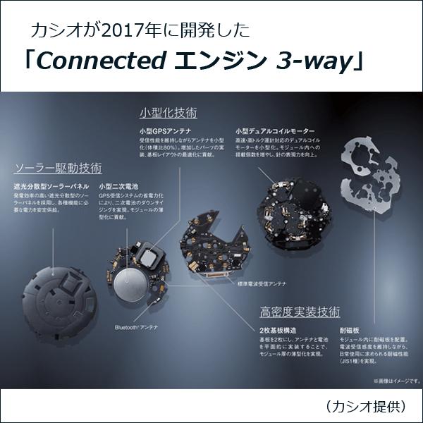 カシオが今年開発した「Connected エンジン 3-way」の詳細(カシオ提供)
