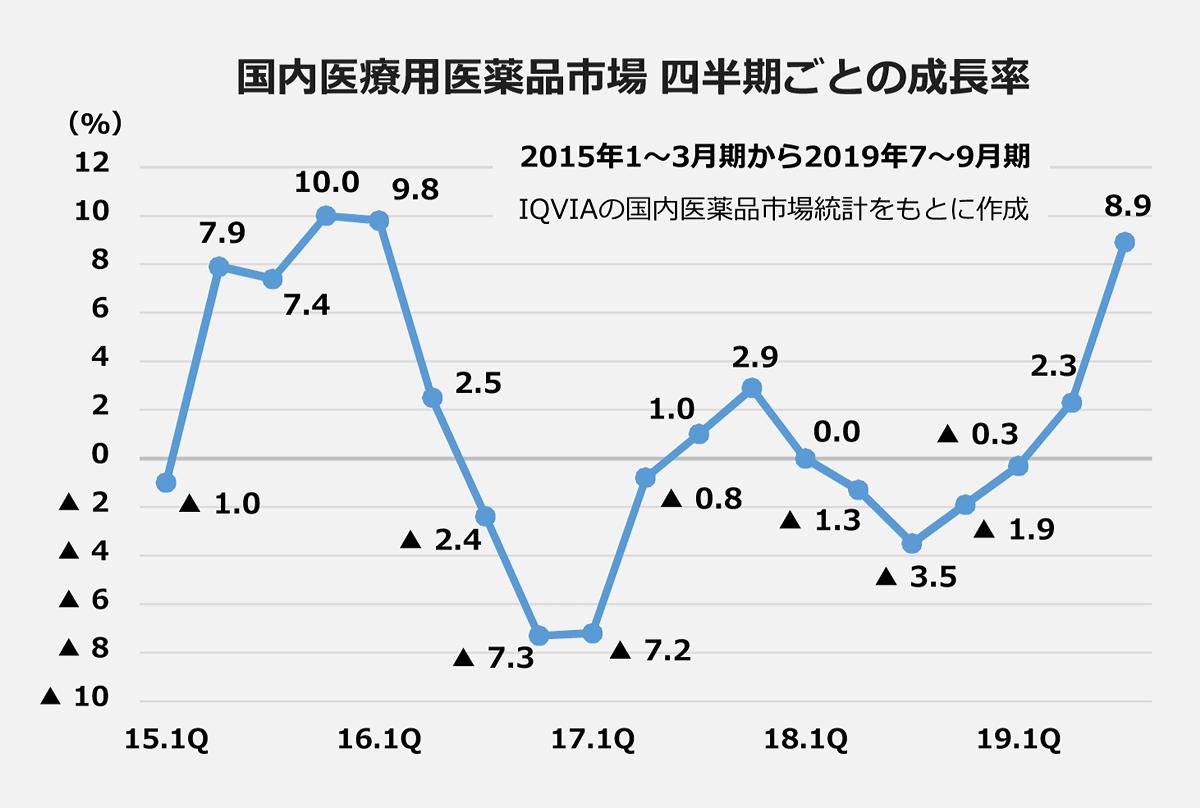 Market_2019_7-9_1