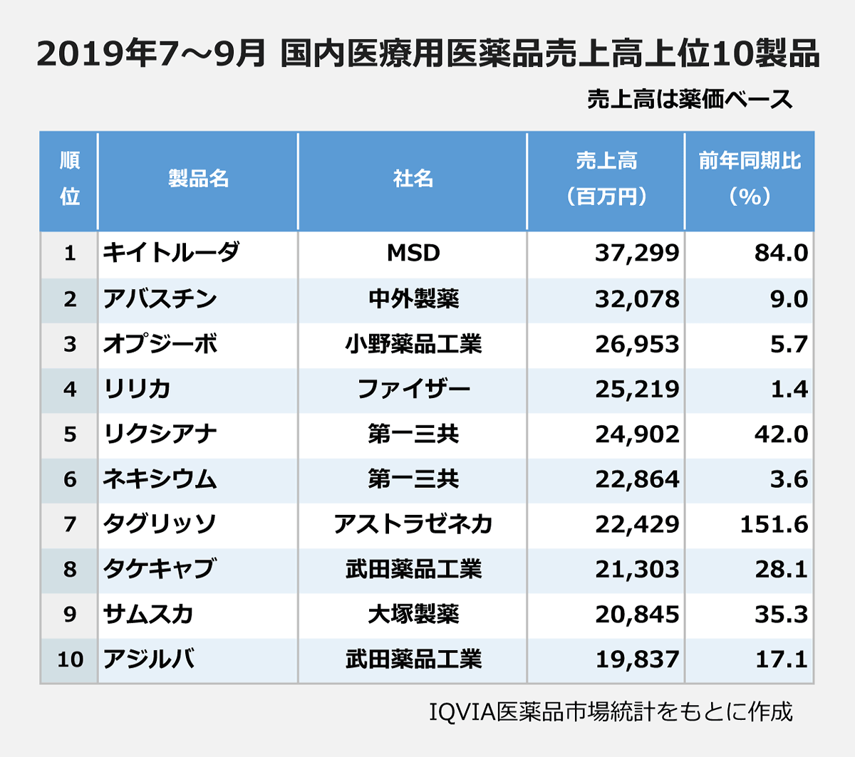 Market_2019_7-9_2