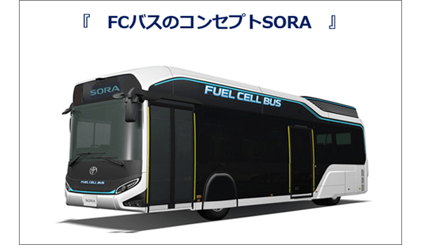 FCバスのコンセプトSORA