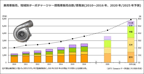 graph_turbo_re