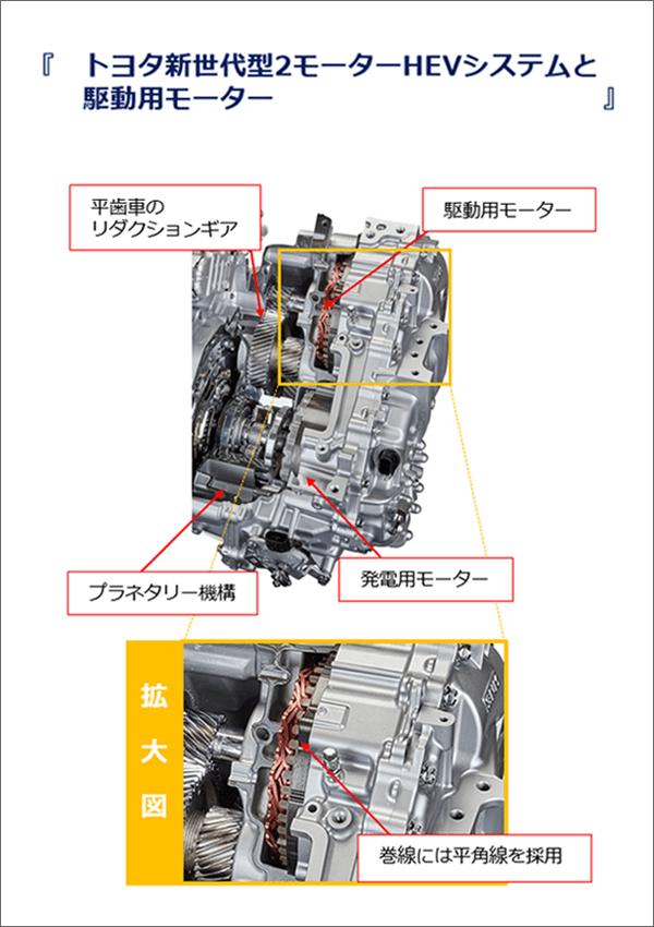 トヨタ新世代型2モーターHEVシステムと駆動用モーターの写真と解説。