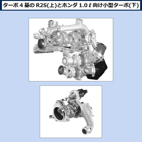 ターボ4基のR2S(上)とホンダ1.0L向け小型ターボ(下)