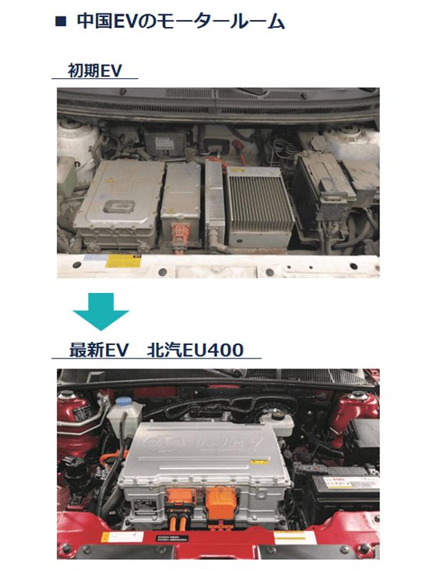 中国EVのモータールームの写真。初期EV→最新EV・北汽EU400への変化がわかる。