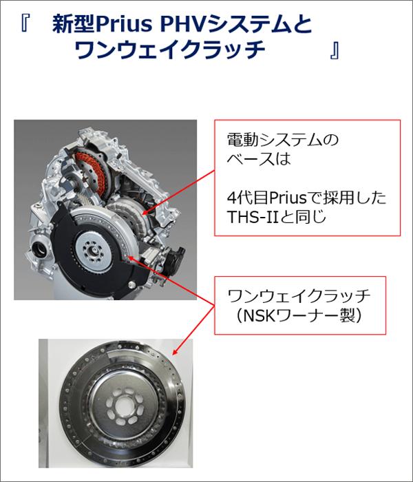 新型Prius PHVシステムとワンウェイクラッチの写真と解説。電動システムのベースは4代目Priusで採用したTHS-IIと同じ。