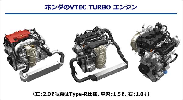 ホンダのVTEC TURBO エンジンそれぞれの写真。左から2.0ℓ(写真はType-R仕様)、中央 1.5ℓ、右 1.0ℓである。